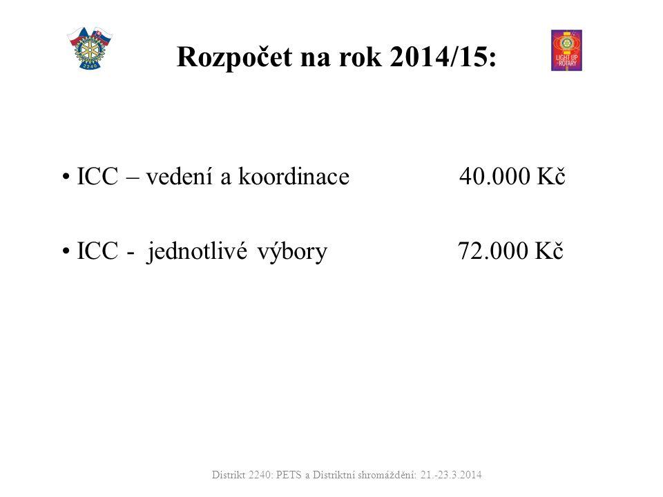 Distrikt 2240: PETS a Distriktní shromáždění: 21.-23.3.2014 Rozpočet na rok 2014/15: ICC – vedení a koordinace40.000 Kč ICC - jednotlivé výbory 72.000 Kč