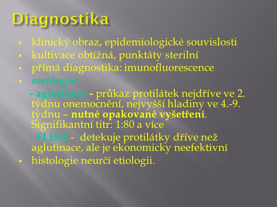 klinický obraz, epidemiologické souvislosti  kultivace obtížná, punktáty sterilní  přímá diagnostika: imunofluorescence  serologie: - aglutinace - průkaz protilátek nejdříve ve 2.