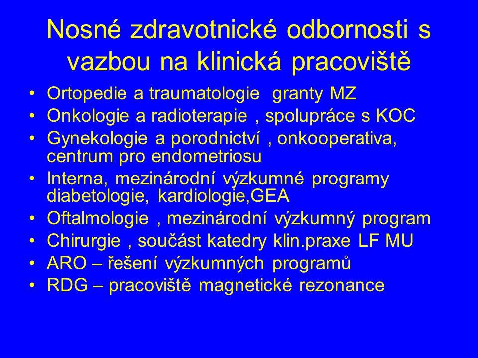 Nosné zdravotnické odbornosti s vazbou na klinická pracoviště Ortopedie a traumatologie granty MZ Onkologie a radioterapie, spolupráce s KOC Gynekologie a porodnictví, onkooperativa, centrum pro endometriosu Interna, mezinárodní výzkumné programy diabetologie, kardiologie,GEA Oftalmologie, mezinárodní výzkumný program Chirurgie, součást katedry klin.praxe LF MU ARO – řešení výzkumných programů RDG – pracoviště magnetické rezonance