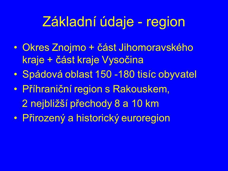 Základní údaje - region Okres Znojmo + část Jihomoravského kraje + část kraje Vysočina Spádová oblast 150 -180 tisíc obyvatel Příhraniční region s Rakouskem, 2 nejbližší přechody 8 a 10 km Přirozený a historický euroregion