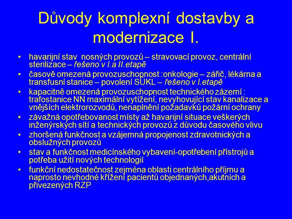 Důvody komplexní dostavby a modernizace I.