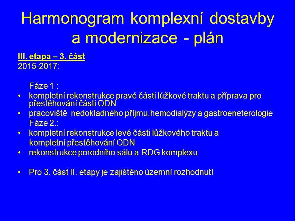 Harmonogram komplexní dostavby a modernizace - plán III.