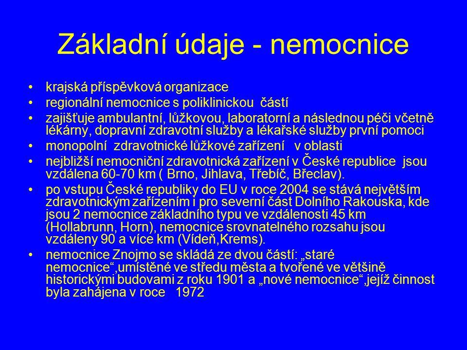 Základní údaje - nemocnice krajská příspěvková organizace regionální nemocnice s poliklinickou částí zajišťuje ambulantní, lůžkovou, laboratorní a následnou péči včetně lékárny, dopravní zdravotní služby a lékařské služby první pomoci monopolní zdravotnické lůžkové zařízení v oblasti nejbližší nemocniční zdravotnická zařízení v České republice jsou vzdálena 60-70 km ( Brno, Jihlava, Třebíč, Břeclav).
