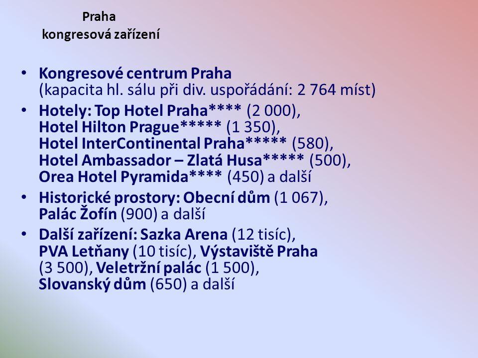 Praha kongresová zařízení Kongresové centrum Praha (kapacita hl. sálu při div. uspořádání: 2 764 míst) Hotely: Top Hotel Praha**** (2 000), Hotel Hilt