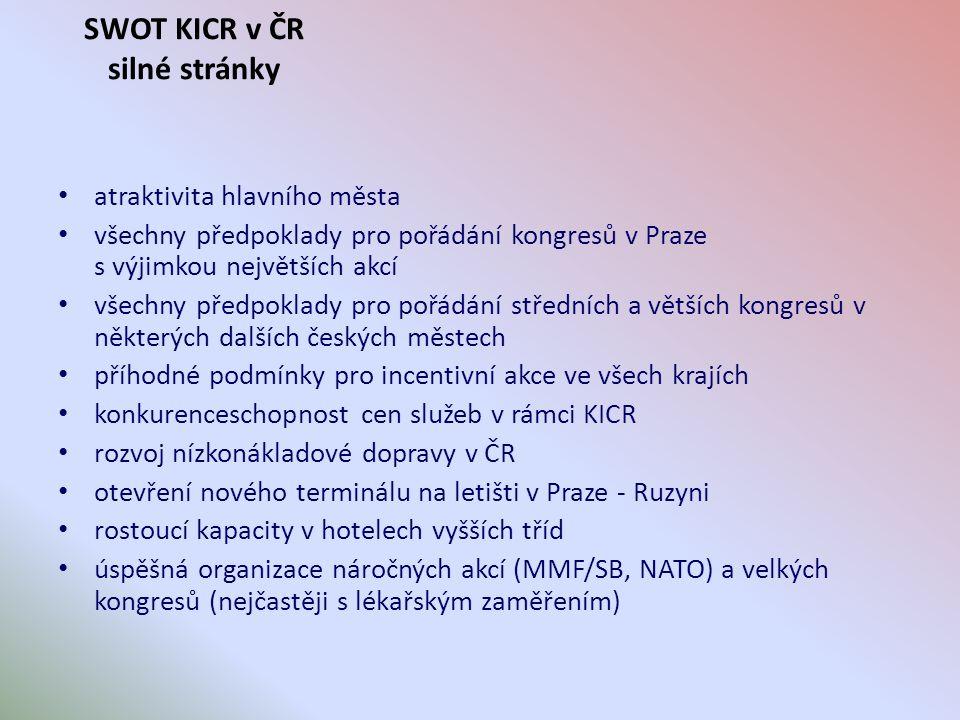 SWOT KICR v ČR silné stránky atraktivita hlavního města všechny předpoklady pro pořádání kongresů v Praze s výjimkou největších akcí všechny předpokla