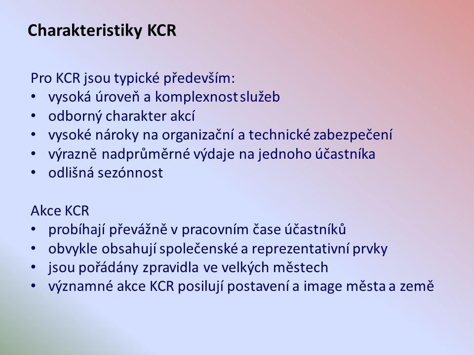 Charakteristiky KCR Pro KCR jsou typické především: vysoká úroveň a komplexnost služeb odborný charakter akcí vysoké nároky na organizační a technické