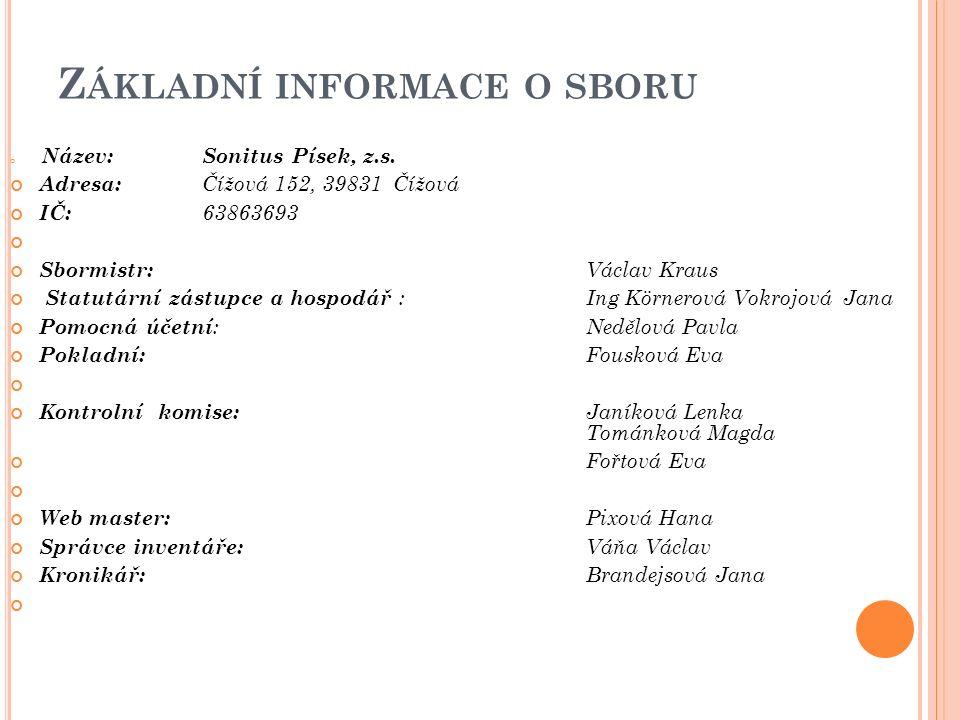 Z ÁKLADNÍ INFORMACE O SBORU Název:Sonitus Písek, z.s.
