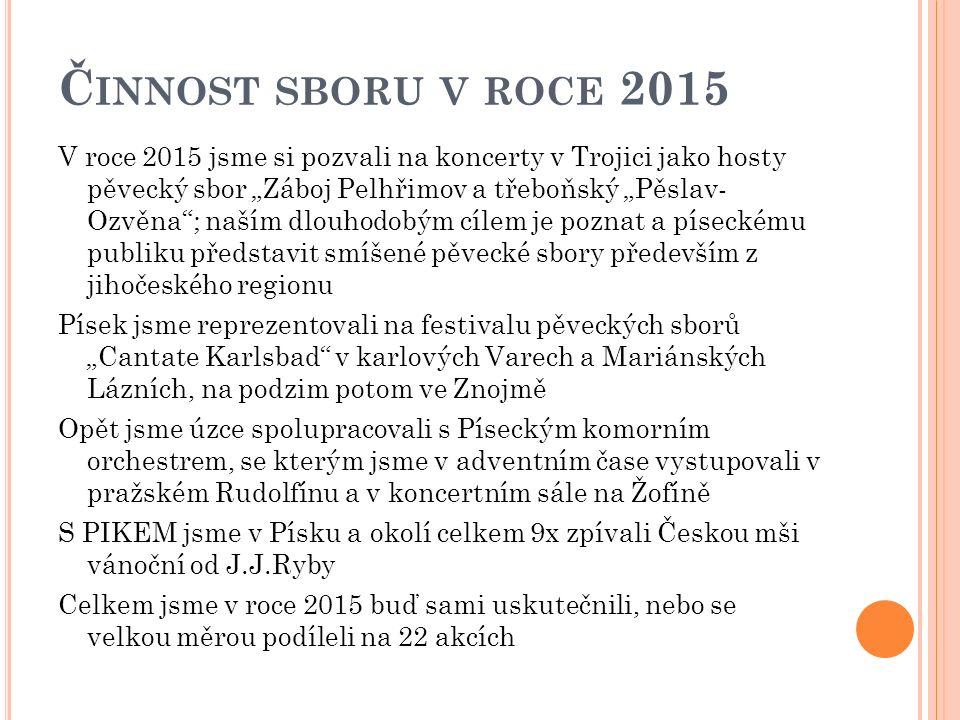 """Č INNOST SBORU V ROCE 2015 V roce 2015 jsme si pozvali na koncerty v Trojici jako hosty pěvecký sbor """"Záboj Pelhřimov a třeboňský """"Pěslav- Ozvěna ; naším dlouhodobým cílem je poznat a píseckému publiku představit smíšené pěvecké sbory především z jihočeského regionu Písek jsme reprezentovali na festivalu pěveckých sborů """"Cantate Karlsbad v karlových Varech a Mariánských Lázních, na podzim potom ve Znojmě Opět jsme úzce spolupracovali s Píseckým komorním orchestrem, se kterým jsme v adventním čase vystupovali v pražském Rudolfínu a v koncertním sále na Žofíně S PIKEM jsme v Písku a okolí celkem 9x zpívali Českou mši vánoční od J.J.Ryby Celkem jsme v roce 2015 buď sami uskutečnili, nebo se velkou měrou podíleli na 22 akcích"""