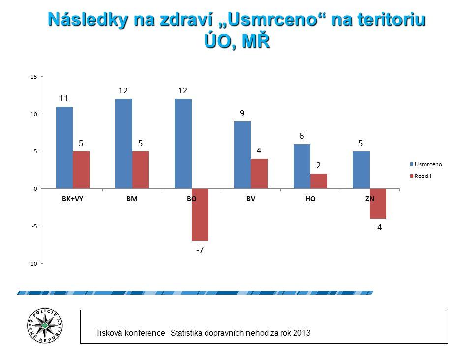 """Následky na zdraví """"Usmrceno"""" na teritoriu ÚO, MŘ Tisková konference - Statistika dopravních nehod za rok 2013"""