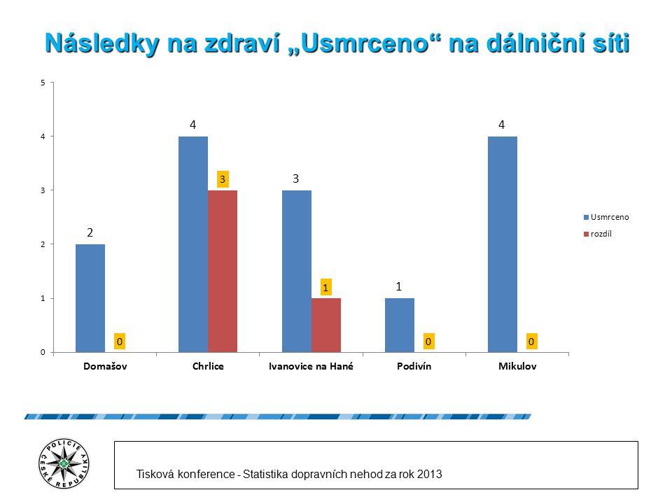 """Následky na zdraví """"Usmrceno"""" na dálniční síti Tisková konference - Statistika dopravních nehod za rok 2013"""