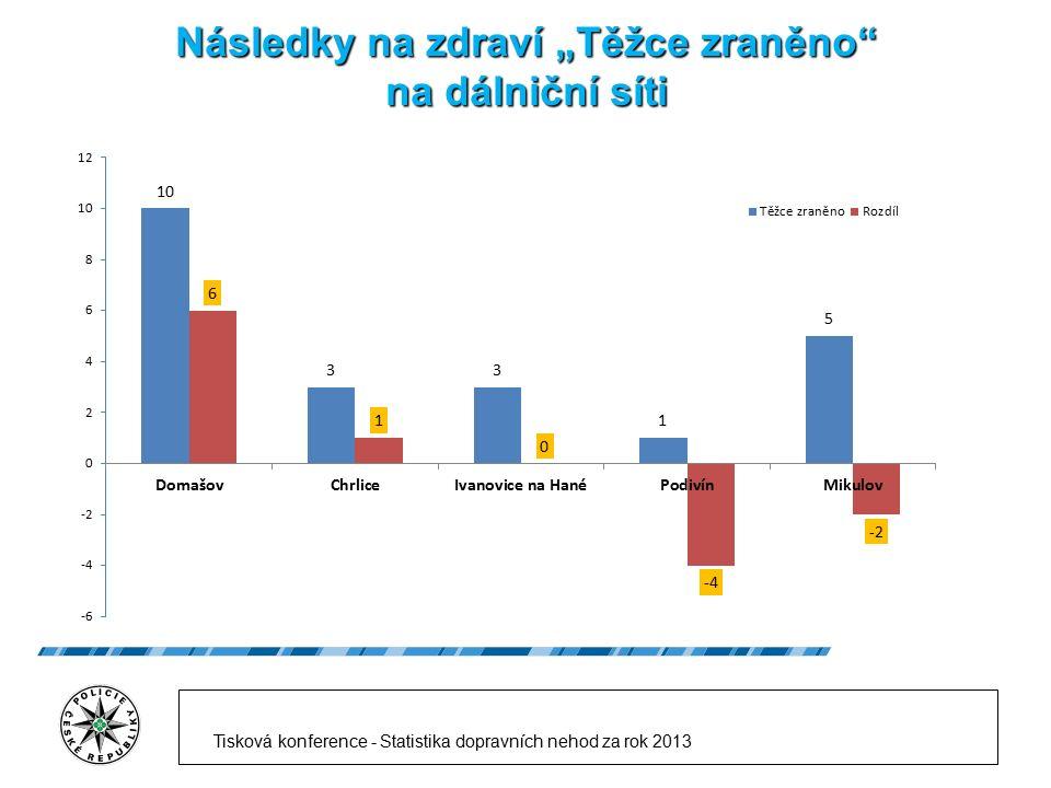 """Následky na zdraví """"Těžce zraněno"""" na dálniční síti Tisková konference - Statistika dopravních nehod za rok 2013"""