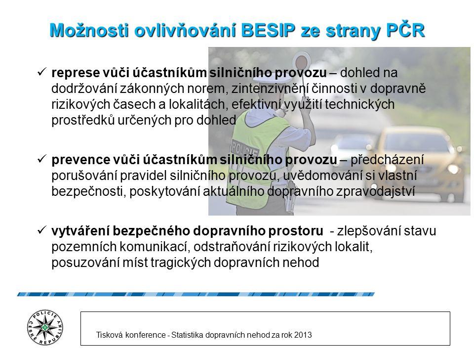 Možnosti ovlivňování BESIP ze strany PČR represe vůči účastníkům silničního provozu – dohled na dodržování zákonných norem, zintenzivnění činnosti v d