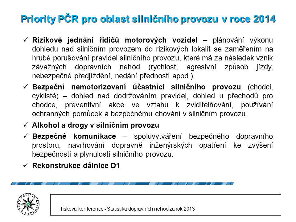 Priority PČR pro oblast silničního provozu v roce 2014 Rizikové jednání řidičů motorových vozidel – plánování výkonu dohledu nad silničním provozem do