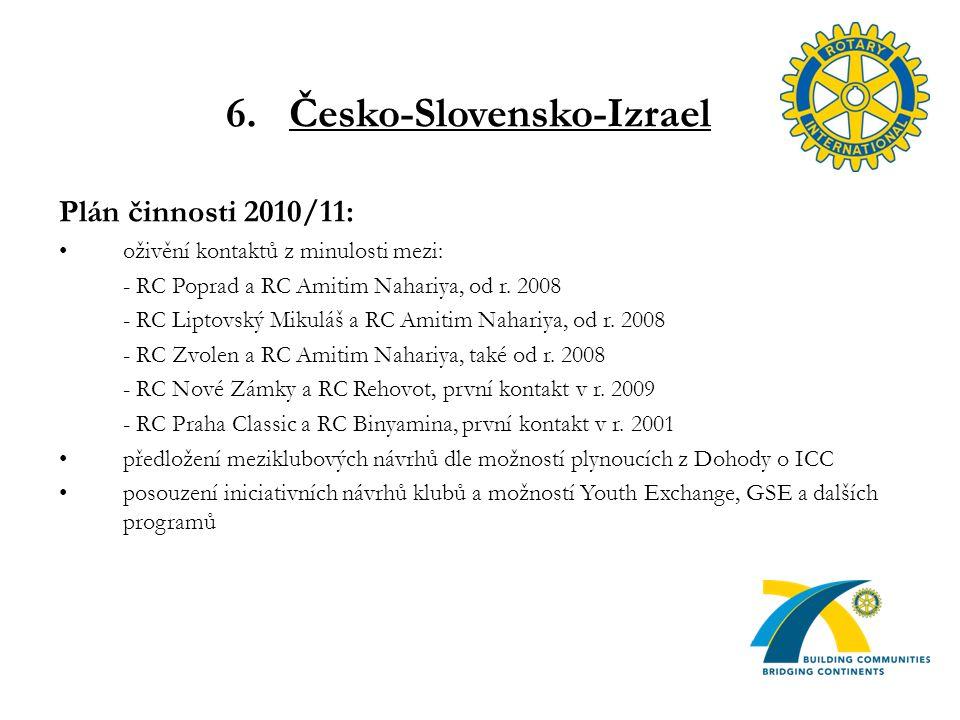 6. Česko-Slovensko-Izrael Plán činnosti 2010/11: oživění kontaktů z minulosti mezi: - RC Poprad a RC Amitim Nahariya, od r. 2008 - RC Liptovský Mikulá
