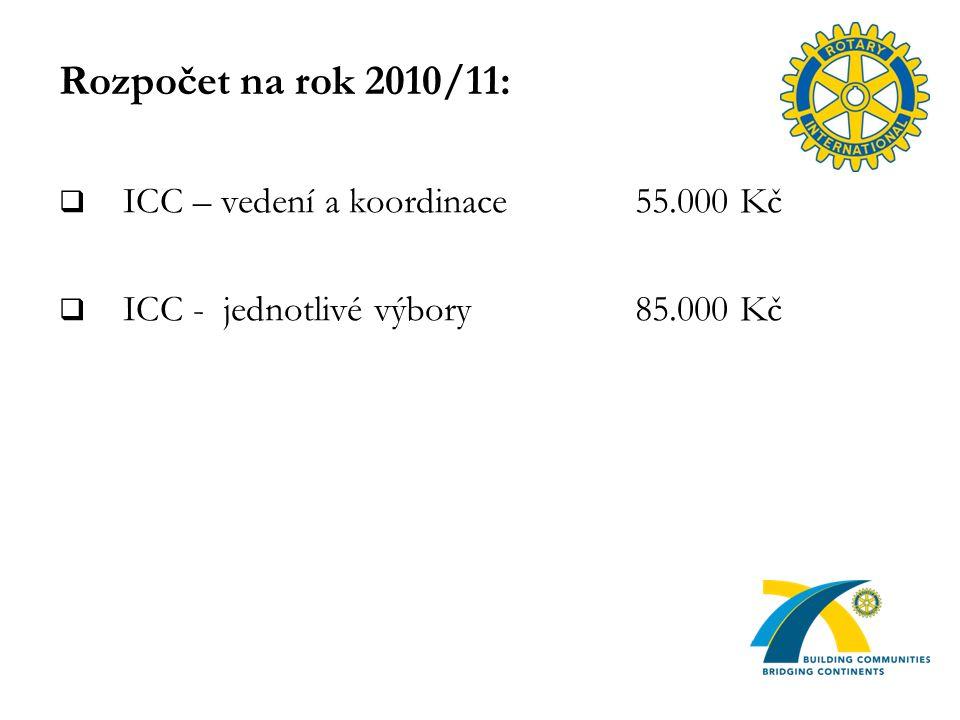 Rozpočet na rok 2010/11:  ICC – vedení a koordinace55.000 Kč  ICC - jednotlivé výbory85.000 Kč
