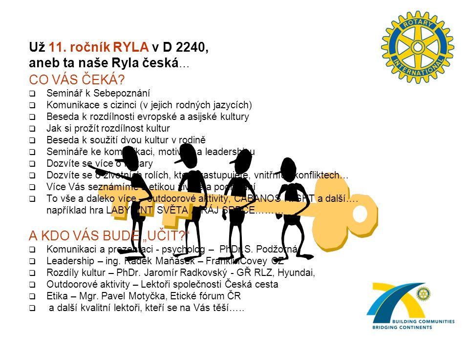 Už 11. ročník RYLA v D 2240, aneb ta naše Ryla česká … CO VÁS ČEKÁ.