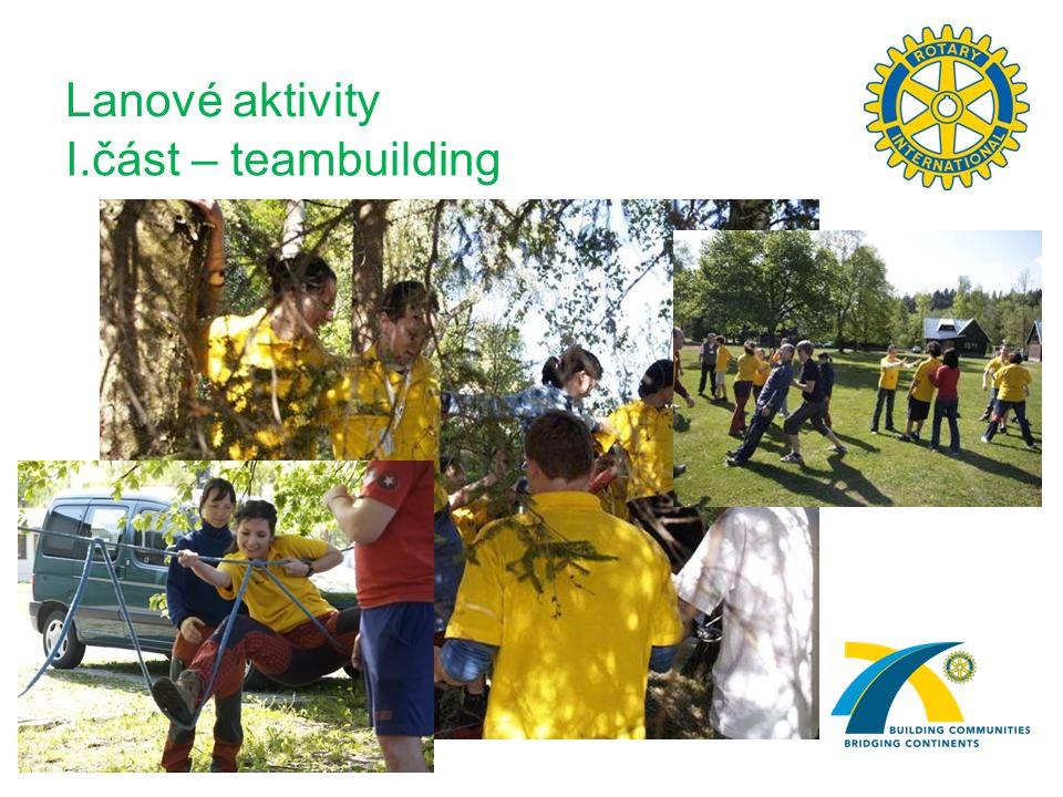 Lanové aktivity I.část – teambuilding