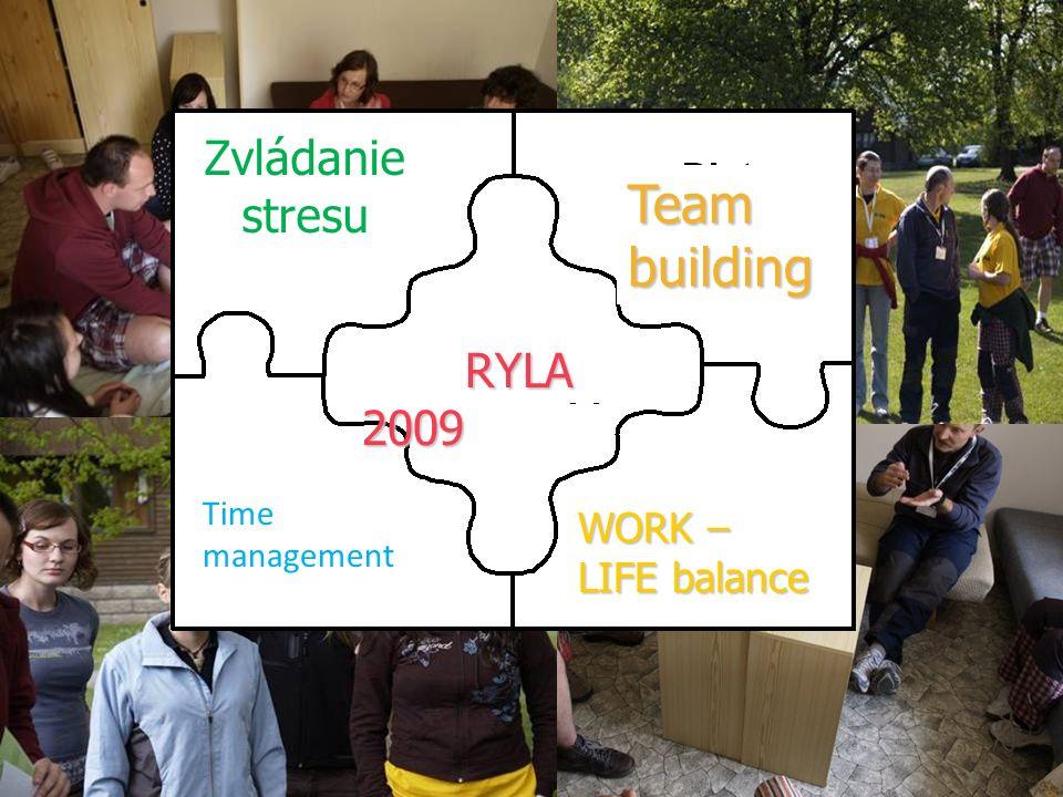 Team building Zvldanie stresu Zvládanie stresu Time management WORK – LIFE balance RYLA 2009 RYLA 2009