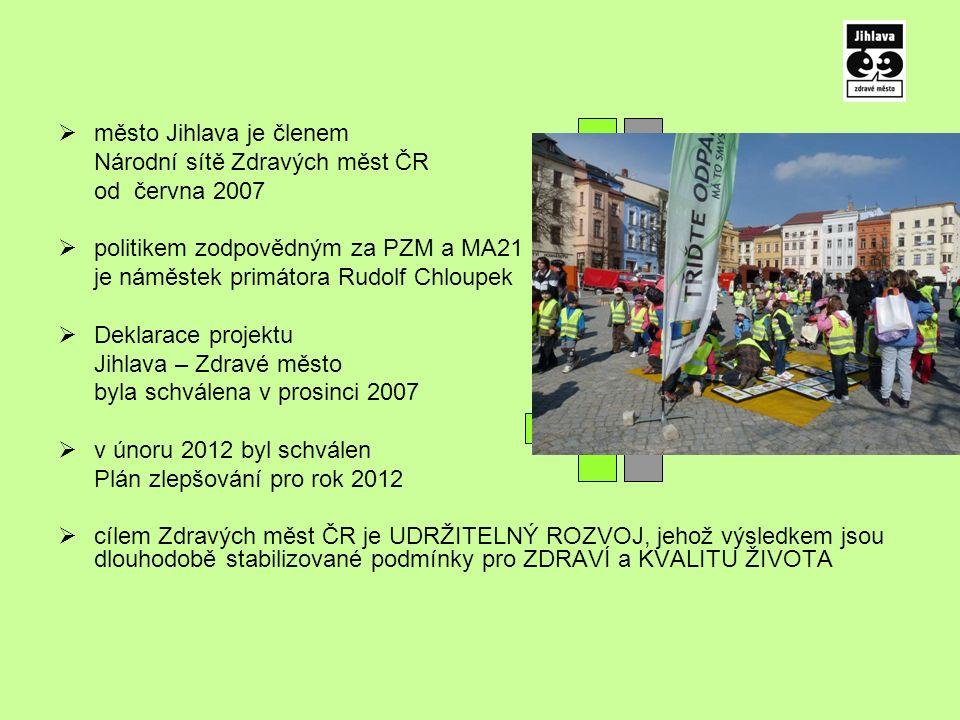  město Jihlava je členem Národní sítě Zdravých měst ČR od června 2007  politikem zodpovědným za PZM a MA21 je náměstek primátora Rudolf Chloupek  Deklarace projektu Jihlava – Zdravé město byla schválena v prosinci 2007  v únoru 2012 byl schválen Plán zlepšování pro rok 2012  cílem Zdravých měst ČR je UDRŽITELNÝ ROZVOJ, jehož výsledkem jsou dlouhodobě stabilizované podmínky pro ZDRAVÍ a KVALITU ŽIVOTA