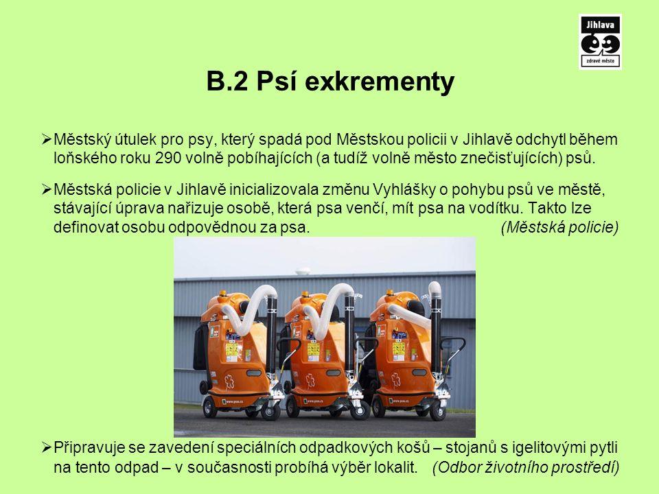 B.2 Psí exkrementy  Městský útulek pro psy, který spadá pod Městskou policii v Jihlavě odchytl během loňského roku 290 volně pobíhajících (a tudíž volně město znečisťujících) psů.