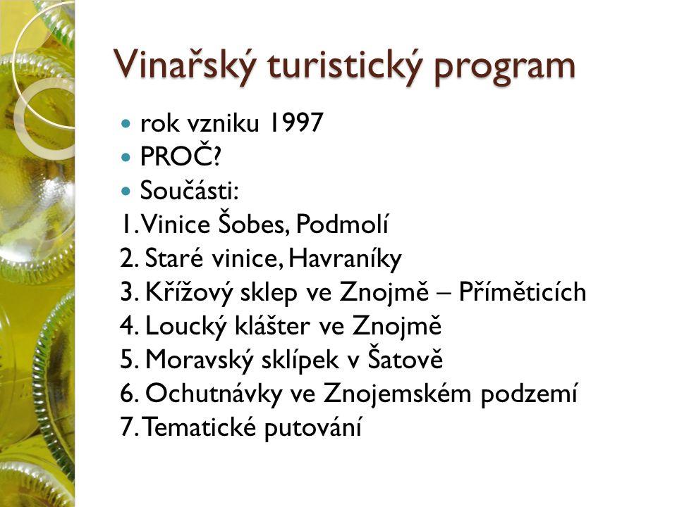 Vinařský turistický program rok vzniku 1997 PROČ. Součásti: 1.