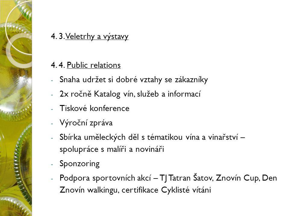 4. 3. Veletrhy a výstavy 4. 4.