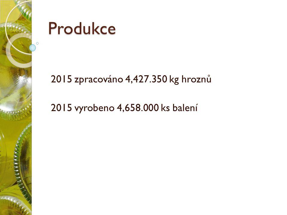 Produkce 2015 zpracováno 4,427.350 kg hroznů 2015 vyrobeno 4,658.000 ks balení