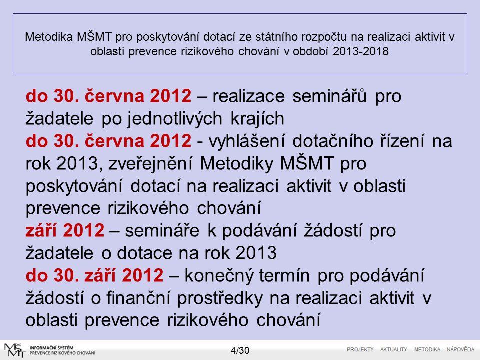 Metodika MŠMT pro poskytování dotací ze státního rozpočtu na realizaci aktivit v oblasti prevence rizikového chování v období 2013-2018 5/30 říjen 2012 – formální hodnocení úplnosti a správností žádostí o dotace listopad 2012 – odborné (věcné) hodnocení žádostí odbornými hodnotiteli listopad 2012 – zveřejnění podmínek vyúčtování dotací MŠMT za rok 2012 prosinec 2012 – jednání dotační komise MŠMT prosinec 2012 – jednání MŠMT o udělení dotací na rok 2013