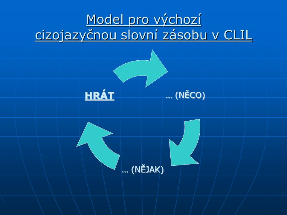 Model pro výchozí cizojazyčnou slovní zásobu v CLIL … (NĚCO) … (NĚJAK) HRÁT