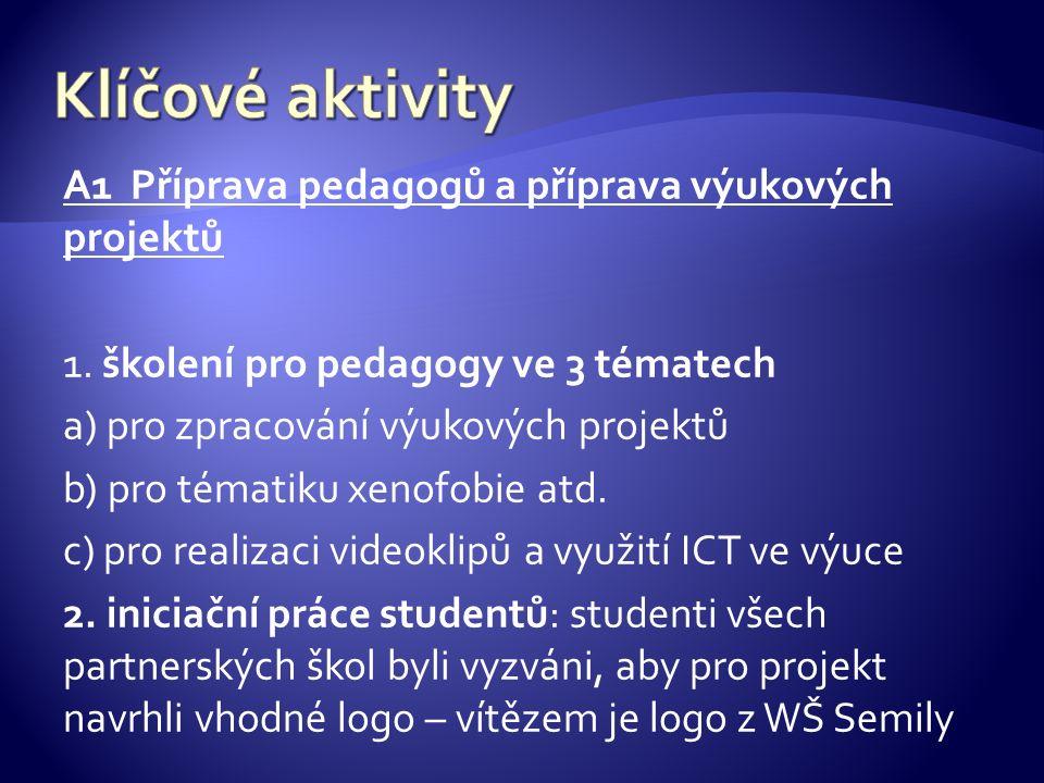 A1 Příprava pedagogů a příprava výukových projektů 1.