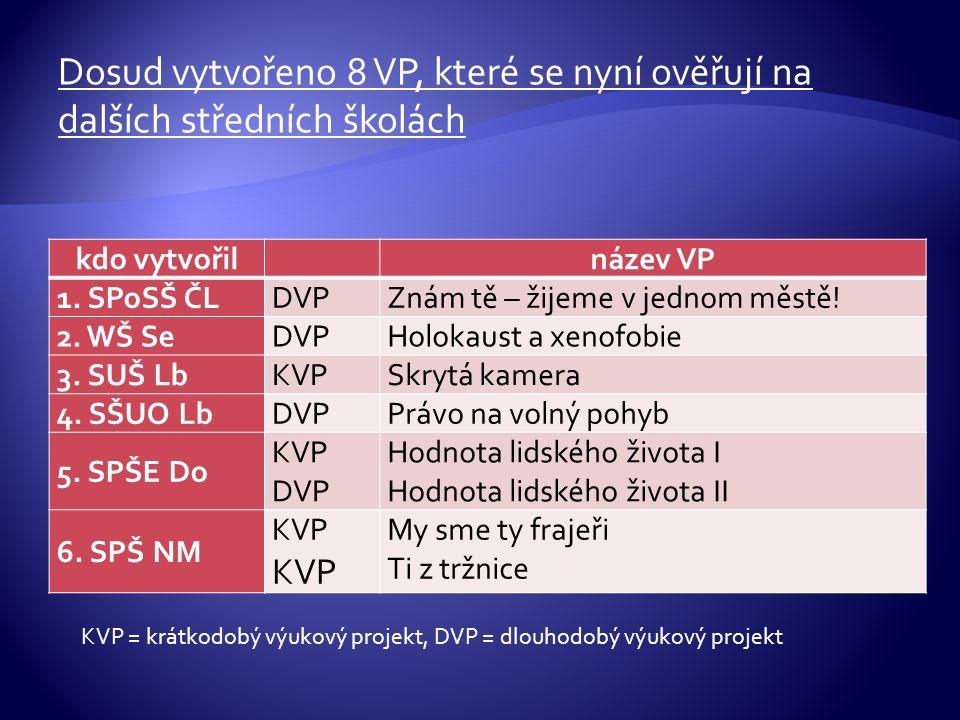 Dosud vytvořeno 8 VP, které se nyní ověřují na dalších středních školách kdo vytvořil název VP 1.