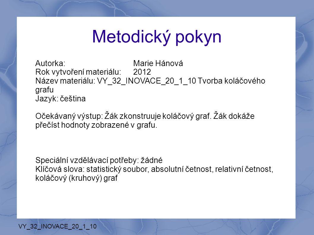 Metodický pokyn Autorka: Marie Hánová Rok vytvoření materiálu: 2012 Název materiálu: VY_32_INOVACE_20_1_10 Tvorba koláčového grafu Jazyk: čeština Očekávaný výstup: Žák zkonstruuje koláčový graf.