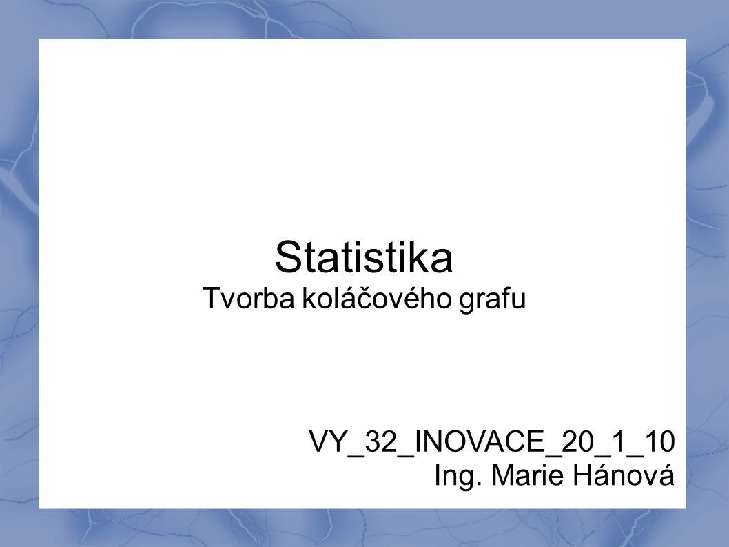 Statistika Tvorba koláčového grafu VY_32_INOVACE_20_1_10 Ing. Marie Hánová