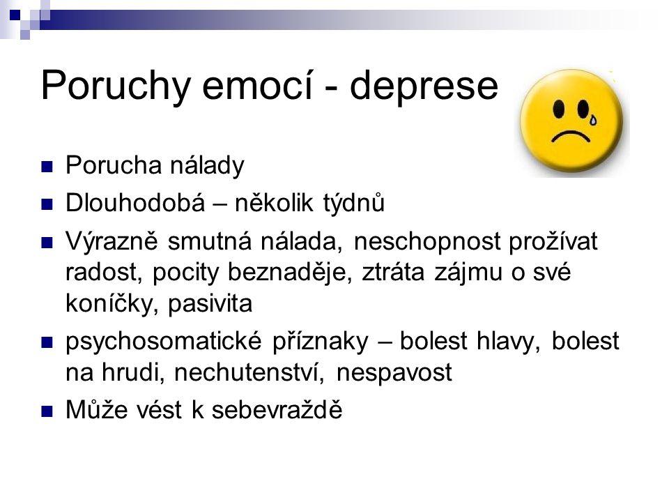 Poruchy emocí - deprese Porucha nálady Dlouhodobá – několik týdnů Výrazně smutná nálada, neschopnost prožívat radost, pocity beznaděje, ztráta zájmu o své koníčky, pasivita psychosomatické příznaky – bolest hlavy, bolest na hrudi, nechutenství, nespavost Může vést k sebevraždě