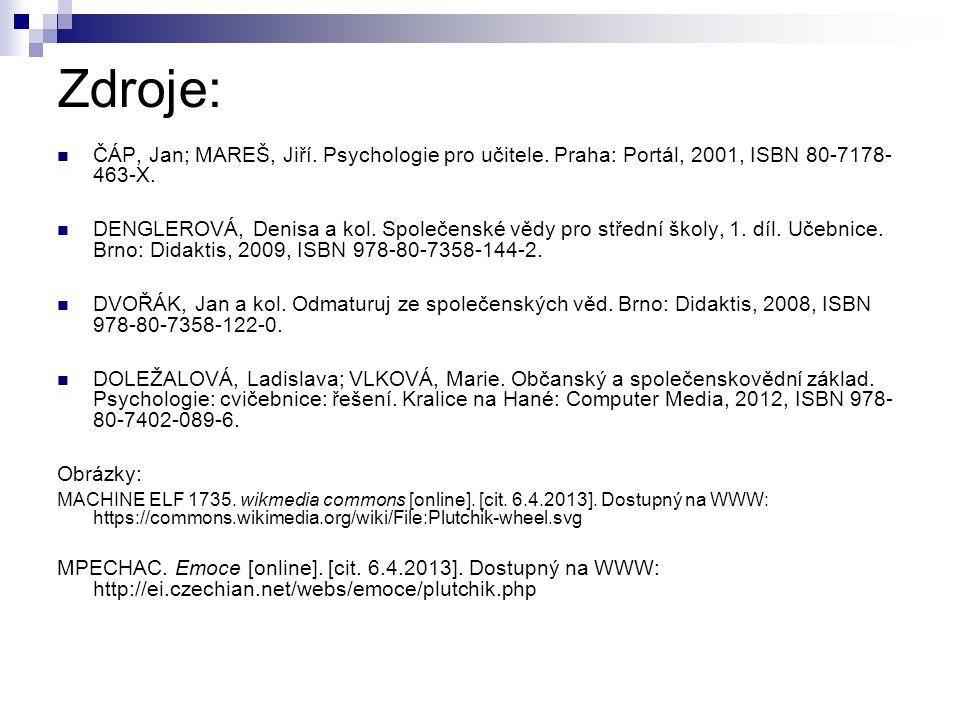 Zdroje: ČÁP, Jan; MAREŠ, Jiří.Psychologie pro učitele.