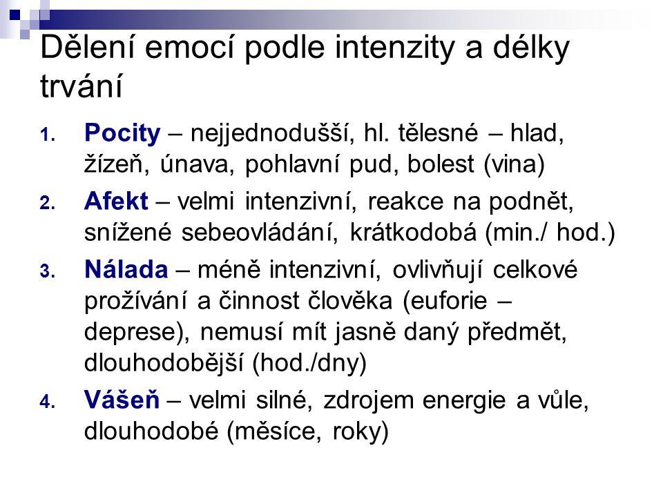 Dělení emocí podle intenzity a délky trvání 1.Pocity – nejjednodušší, hl.