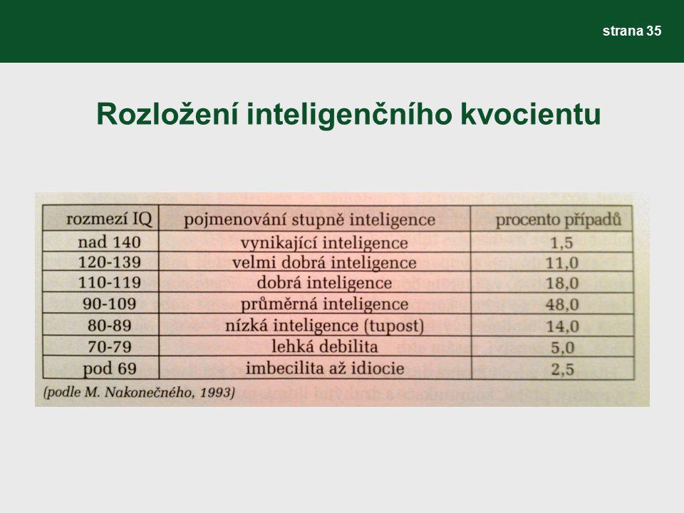 Rozložení inteligenčního kvocientu strana 35
