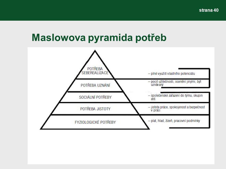 Maslowova pyramida potřeb strana 40