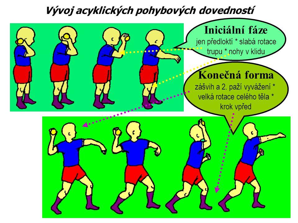 Iniciální fáze jen předloktí * slabá rotace trupu * nohy v klidu Konečná forma zášvih a 2.