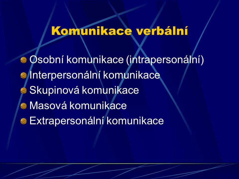 Komunikace verbální Osobní komunikace (intrapersonální) Interpersonální komunikace Skupinová komunikace Masová komunikace Extrapersonální komunikace