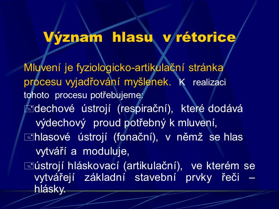 Význam hlasu v rétorice Mluvení je fyziologicko-artikulační stránka procesu vyjadřování myšlenek. K realizaci tohoto procesu potřebujeme: + dechové ús