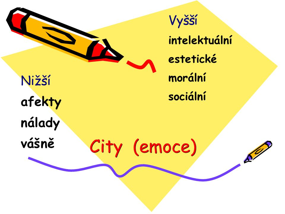 City (emoce) City (emoce) Nižší afekty nálady vášně Vyšší intelektuální estetické morální sociální