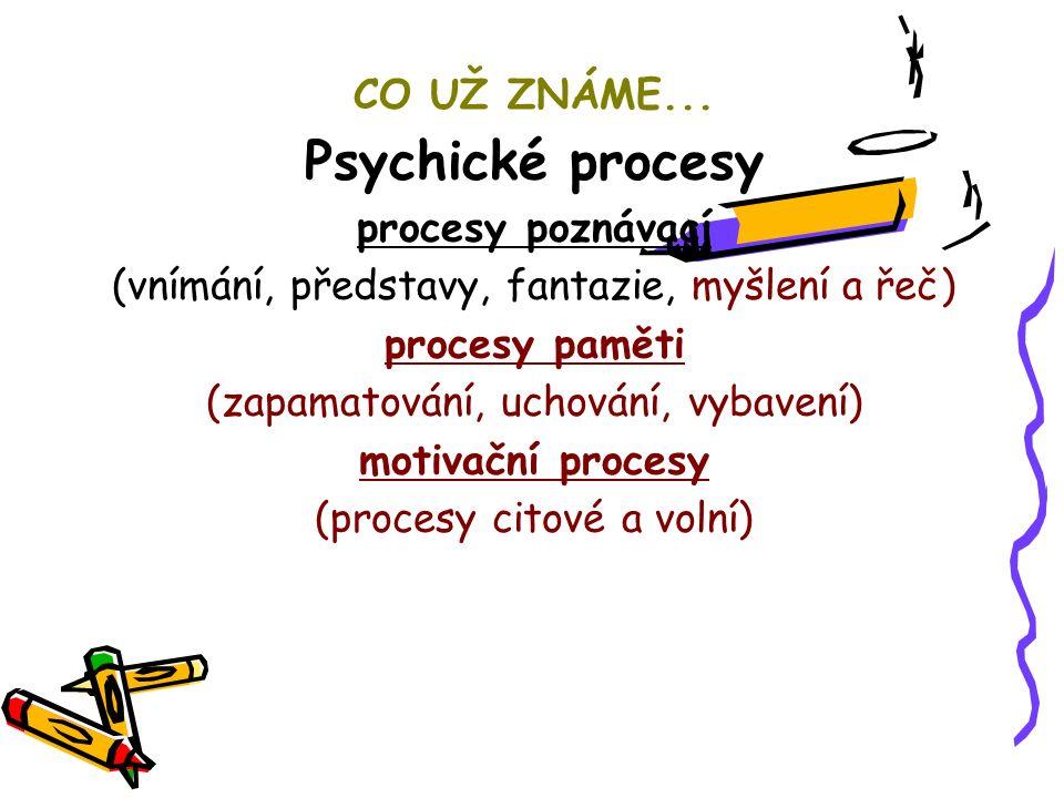 CO UŽ ZNÁME... Psychické procesy procesy poznávací (vnímání, představy, fantazie, myšlení a řeč) procesy paměti (zapamatování, uchování, vybavení) mot