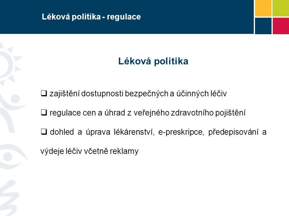 Léková politika Malá reforma lékové politiky  novela zákona č.