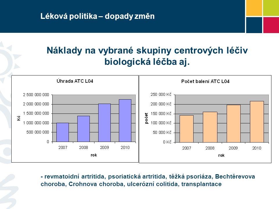 Náklady na vybrané skupiny centrových léčiv biologická léčba aj.