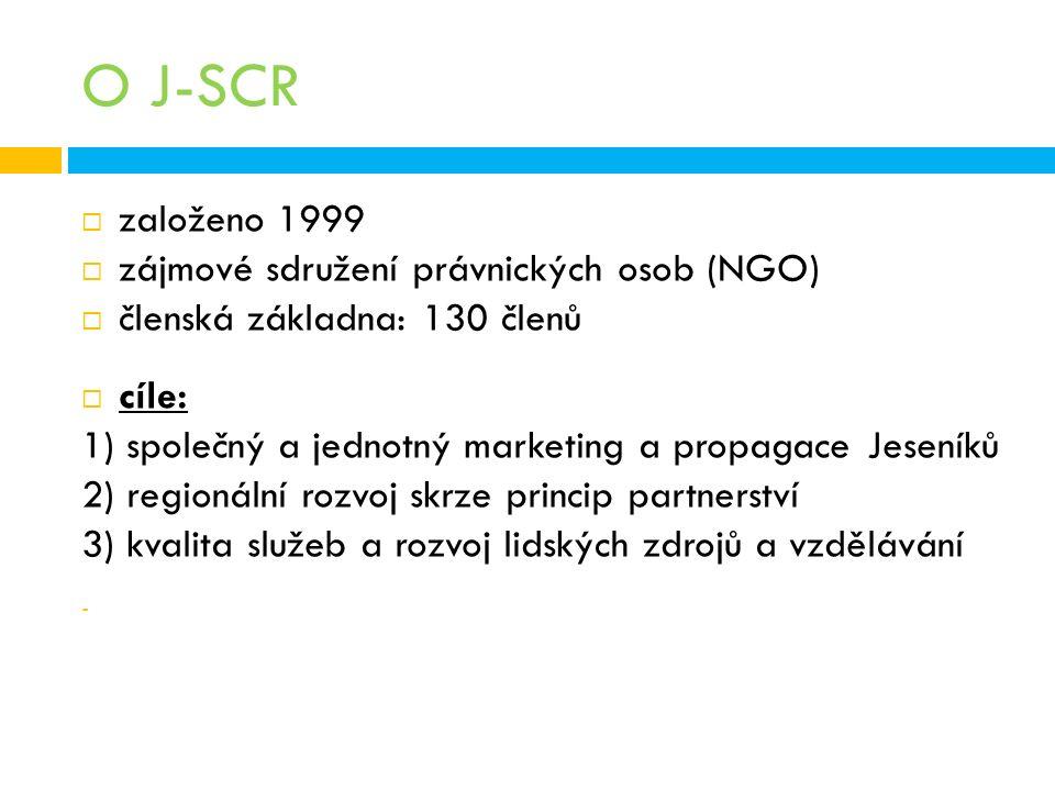 O J-SCR  založeno 1999  zájmové sdružení právnických osob (NGO)  členská základna: 130 členů  cíle: 1) společný a jednotný marketing a propagace Jeseníků 2) regionální rozvoj skrze princip partnerství 3) kvalita služeb a rozvoj lidských zdrojů a vzdělávání
