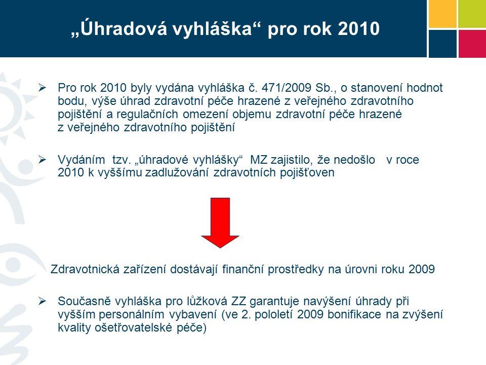 """""""Úhradová vyhláška"""" pro rok 2010  Pro rok 2010 byly vydána vyhláška č. 471/2009 Sb., o stanovení hodnot bodu, výše úhrad zdravotní péče hrazené z veř"""