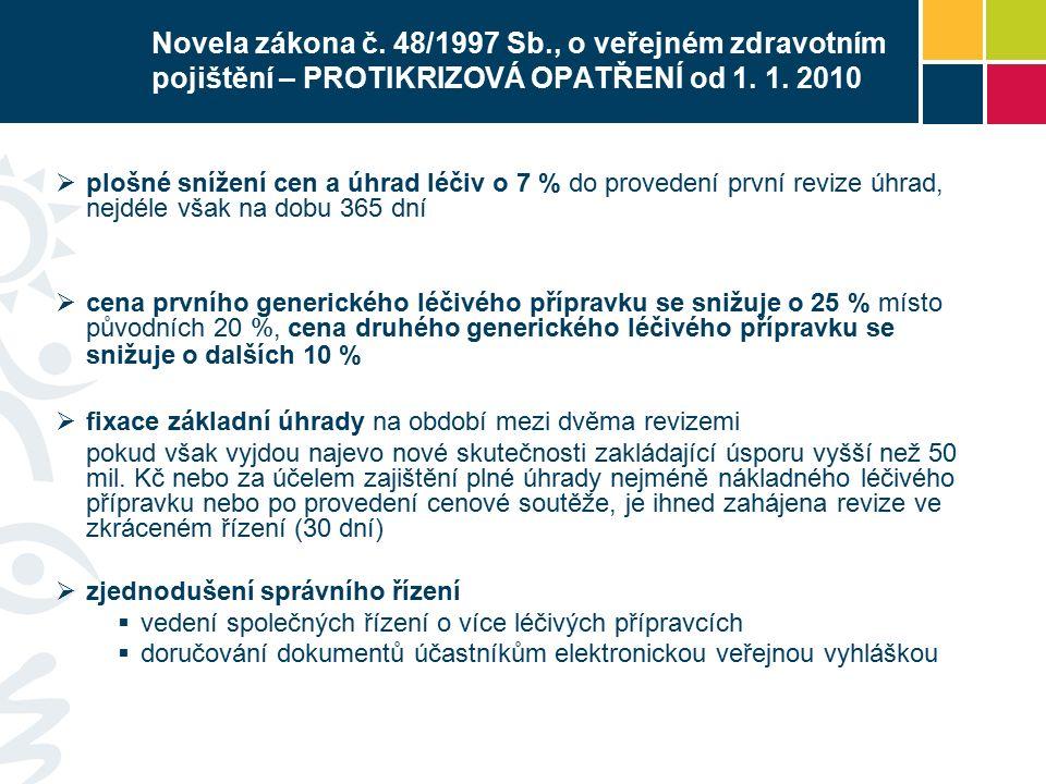 Novela zákona č. 48/1997 Sb., o veřejném zdravotním pojištění – PROTIKRIZOVÁ OPATŘENÍ od 1. 1. 2010  plošné snížení cen a úhrad léčiv o 7 % do proved