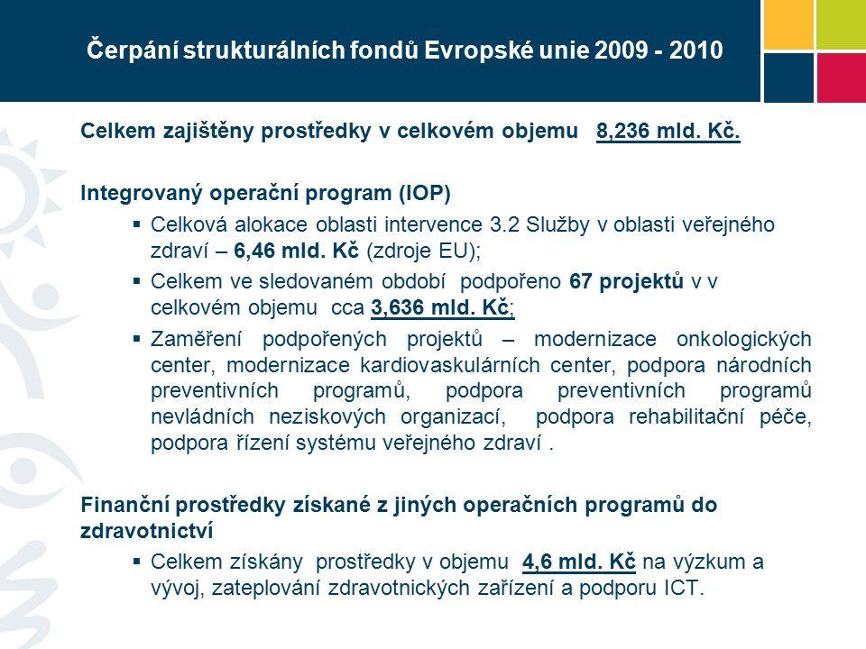 Čerpání strukturálních fondů Evropské unie 2009 - 2010 Celkem zajištěny prostředky v celkovém objemu 8,236 mld. Kč. Integrovaný operační program (IOP)