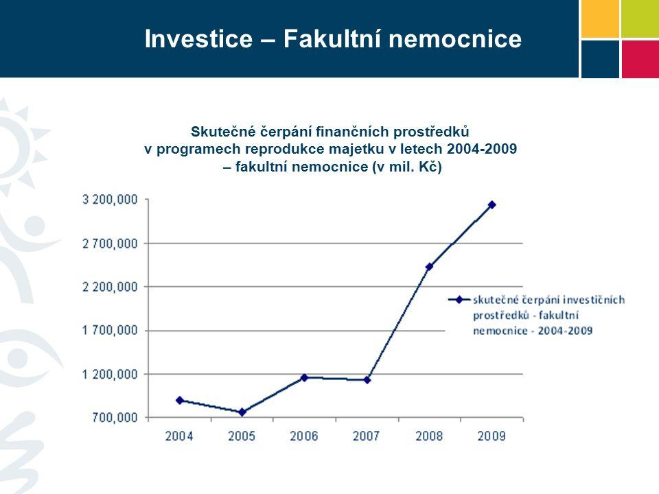 Investice – Fakultní nemocnice Skutečné čerpání finančních prostředků v programech reprodukce majetku v letech 2004-2009 – fakultní nemocnice (v mil.